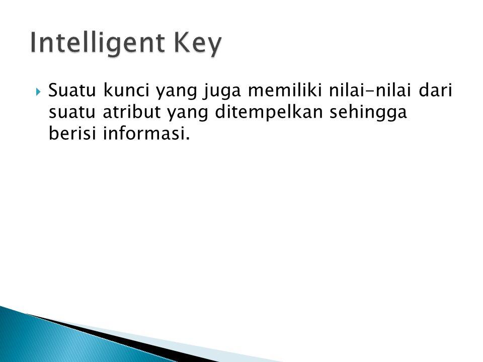  Suatu kunci yang juga memiliki nilai-nilai dari suatu atribut yang ditempelkan sehingga berisi informasi.