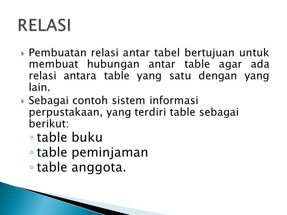  Pembuatan relasi antar tabel bertujuan untuk membuat hubungan antar table agar ada relasi antara table yang satu dengan yang lain.