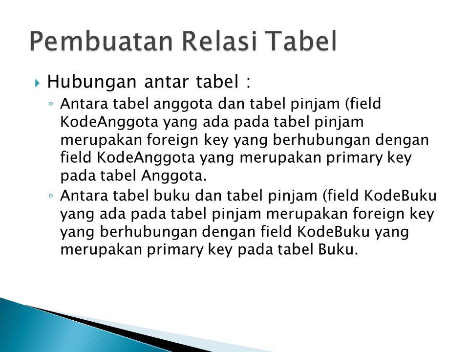  Hubungan antar tabel : ◦ Antara tabel anggota dan tabel pinjam (field KodeAnggota yang ada pada tabel pinjam merupakan foreign key yang berhubungan dengan field KodeAnggota yang merupakan primary key pada tabel Anggota.