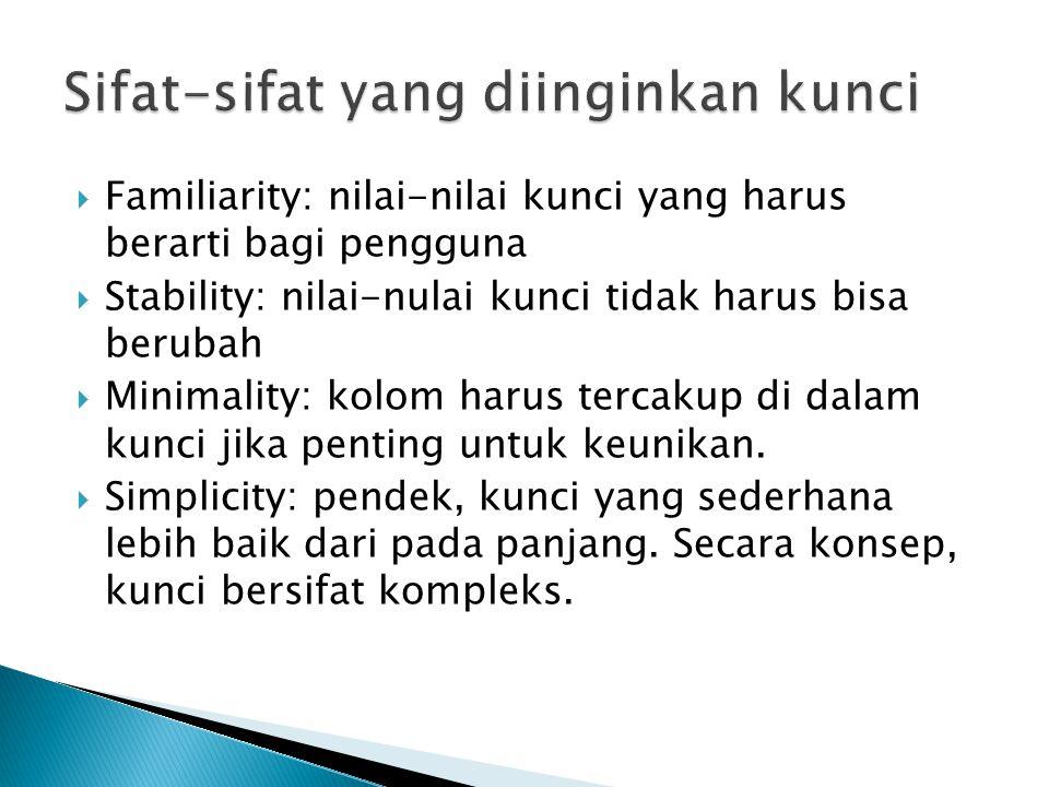  Familiarity: nilai-nilai kunci yang harus berarti bagi pengguna  Stability: nilai-nulai kunci tidak harus bisa berubah  Minimality: kolom harus tercakup di dalam kunci jika penting untuk keunikan.