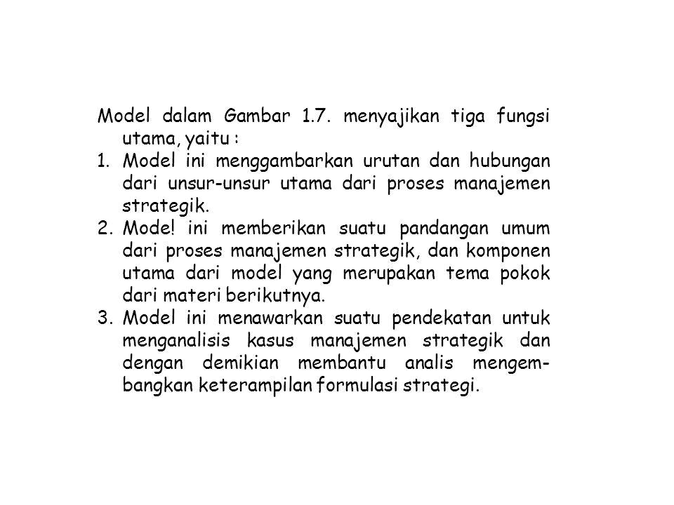 Model dalam Gambar 1.7. menyajikan tiga fungsi utama, yaitu : 1.Model ini menggambarkan urutan dan hubungan dari unsur-unsur utama dari proses manajem