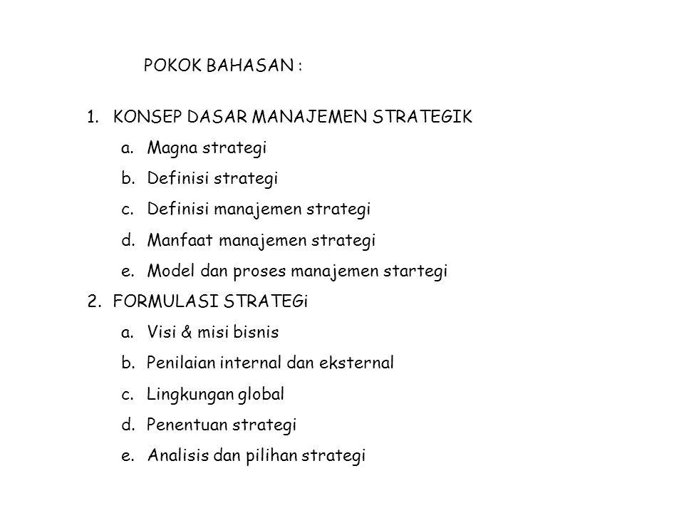 1.KONSEP DASAR MANAJEMEN STRATEGIK a.Magna strategi b.Definisi strategi c.Definisi manajemen strategi d.Manfaat manajemen strategi e.Model dan proses