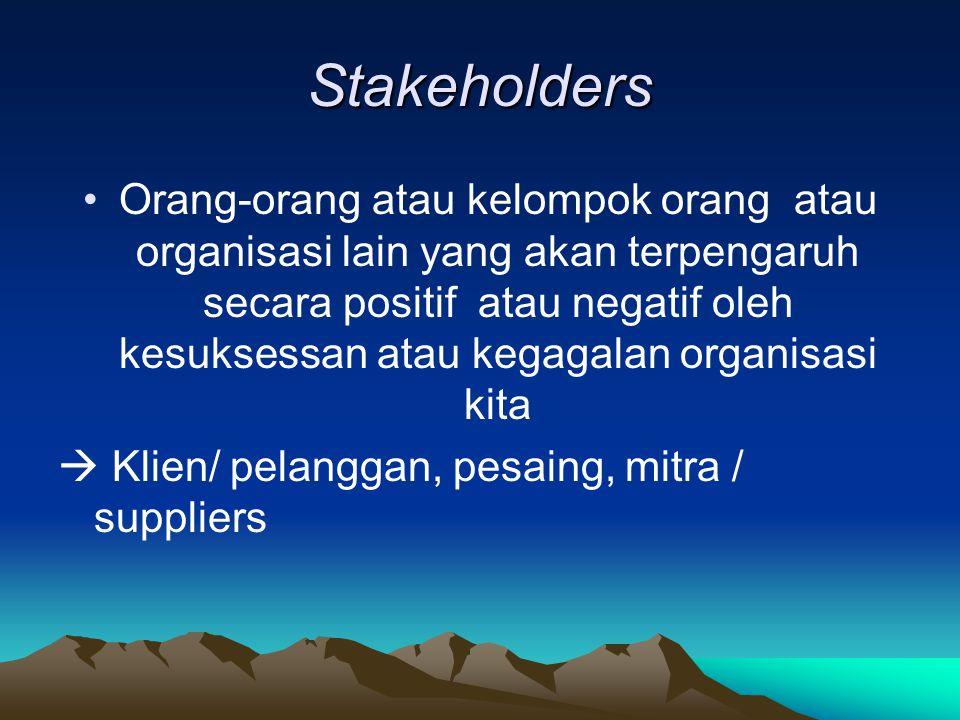1.Bagaimana cara menilai dimana organisasi kita sekarang berada ?  Pendekatan analisis SWOT (Streng, Weakness, Opportunity,Threat) Kekuatan, Kelemaha