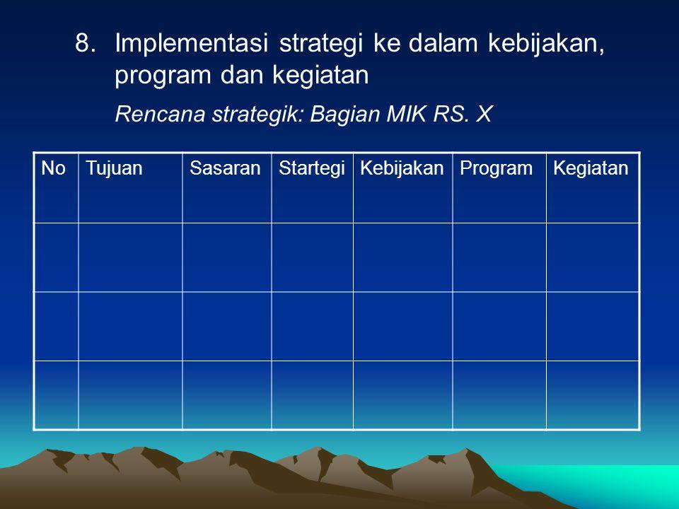 4.Penentuan faktor keberhasilan, faktor kunci dan peta posisi kekuatan 5.Perumusan tujuan sesuai peta kekuatan 6.Penetuan sasaran dan kinerja (indikat