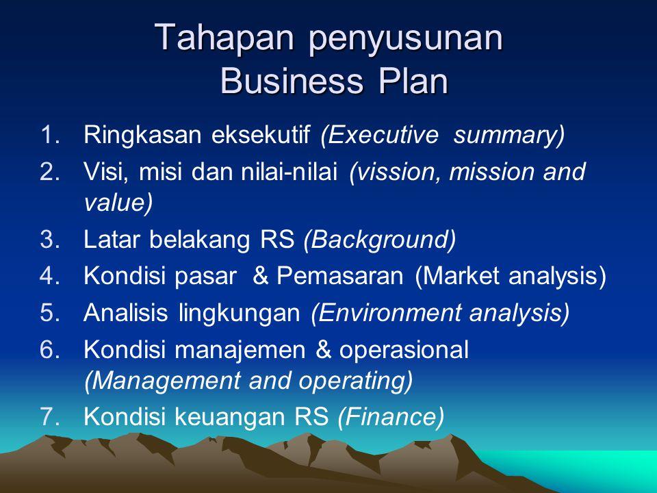 Rencana Bisnis (Business Plan) Rencana Bisnis (Business Plan) Suatu perencanaan strategis perusahaan (rumah sakit) yang disusun berdasarkan analisa pa
