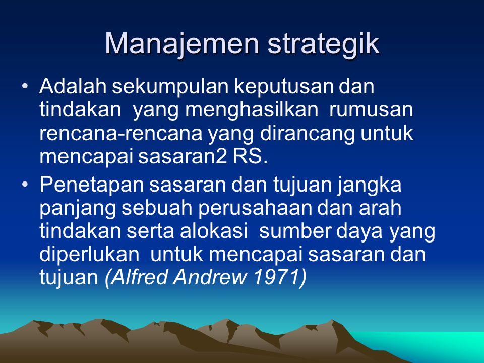 Tahapan…..8. Issue Strategis (Strategic Isues) 9.