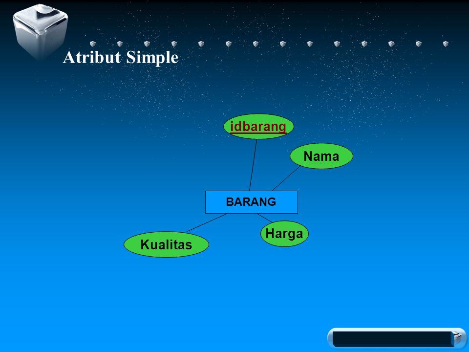Your company slogan BARANG idbarang Kualitas Harga Nama Atribut Simple