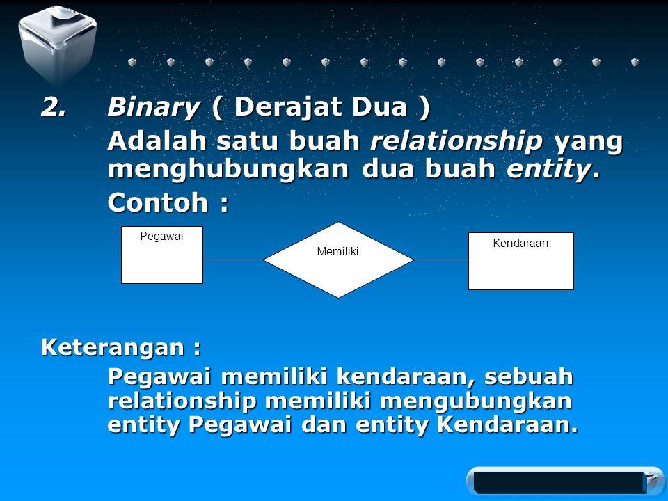 Your company slogan 2.Binary ( Derajat Dua ) Adalah satu buah relationship yang menghubungkan dua buah entity.