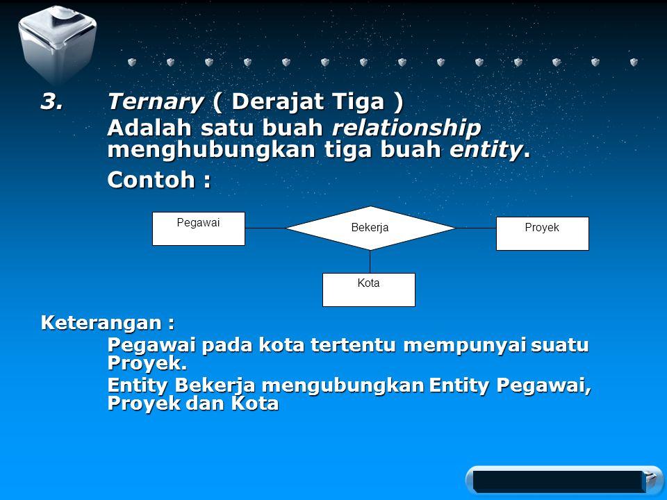 Your company slogan 3.Ternary ( Derajat Tiga ) Adalah satu buah relationship menghubungkan tiga buah entity.