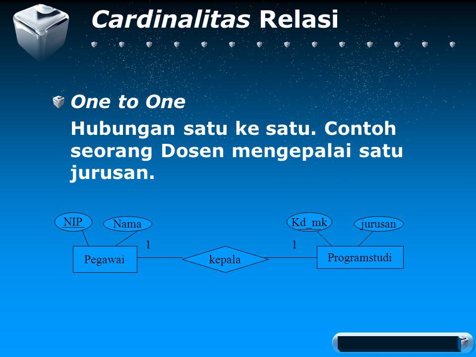 Your company slogan Cardinalitas Relasi One to One Hubungan satu ke satu.