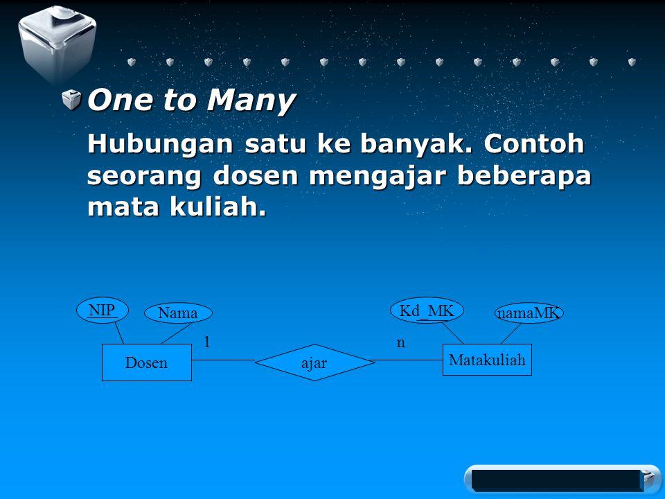 Your company slogan One to Many Hubungan satu ke banyak.