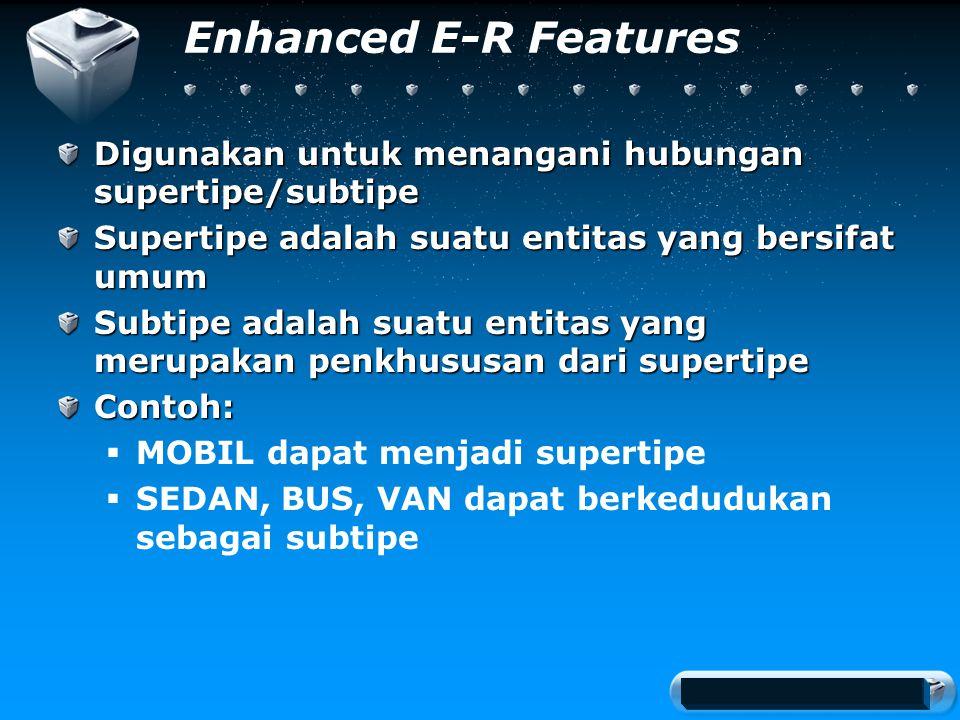 Your company slogan Enhanced E-R Features Digunakan untuk menangani hubungan supertipe/subtipe Supertipe adalah suatu entitas yang bersifat umum Subtipe adalah suatu entitas yang merupakan penkhususan dari supertipe Contoh:  MOBIL dapat menjadi supertipe  SEDAN, BUS, VAN dapat berkedudukan sebagai subtipe