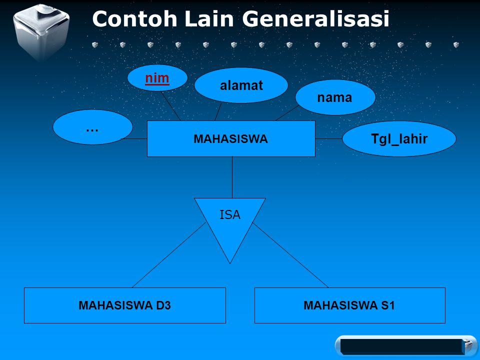 Your company slogan Contoh Lain Generalisasi MAHASISWA ISA MAHASISWA D3 MAHASISWA S1 nama nim alamat Tgl_lahir …