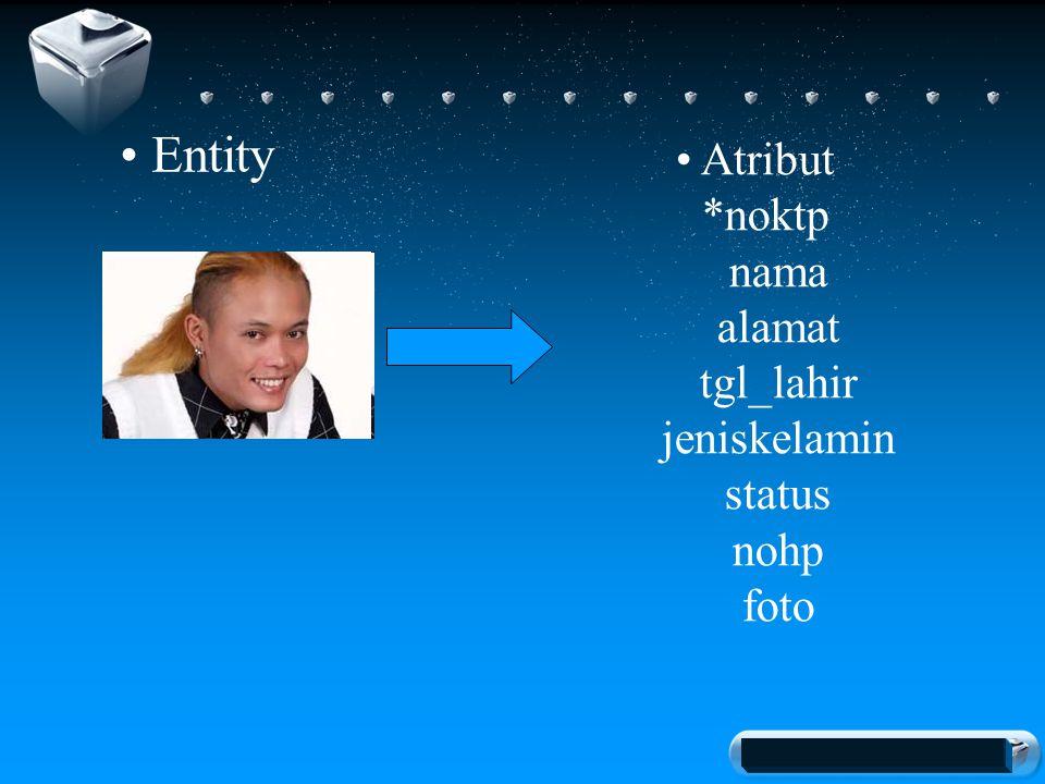 Your company slogan Atribut *noktp nama alamat tgl_lahir jeniskelamin status nohp foto Entity
