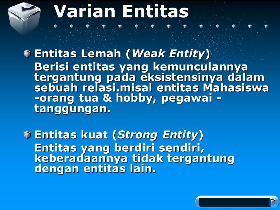 Your company slogan Varian Entitas Entitas Lemah (Weak Entity) Berisi entitas yang kemunculannya tergantung pada eksistensinya dalam sebuah relasi.misal entitas Mahasiswa -orang tua & hobby, pegawai - tanggungan.