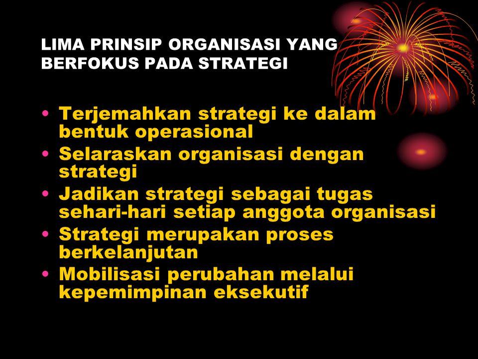 LIMA PRINSIP ORGANISASI YANG BERFOKUS PADA STRATEGI Terjemahkan strategi ke dalam bentuk operasional Selaraskan organisasi dengan strategi Jadikan str