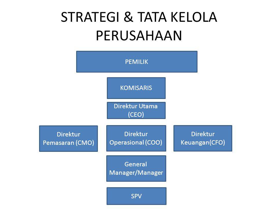 STRATEGI & TATA KELOLA PERUSAHAAN PEMILIK KOMISARIS Direktur Utama (CEO) Direktur Operasional (COO) Direktur Keuangan(CFO) Direktur Pemasaran (CMO) Ge