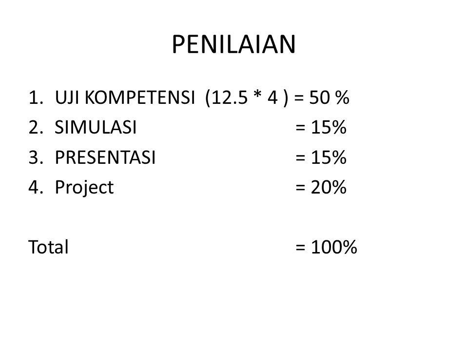 PENILAIAN 1.UJI KOMPETENSI (12.5 * 4 ) = 50 % 2.SIMULASI = 15% 3.PRESENTASI = 15% 4.Project = 20% Total = 100%