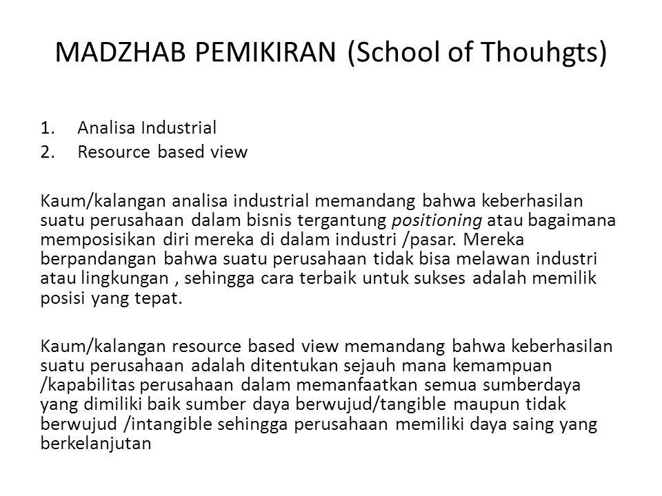 MADZHAB PEMIKIRAN (School of Thouhgts) 1.Analisa Industrial 2.Resource based view Kaum/kalangan analisa industrial memandang bahwa keberhasilan suatu