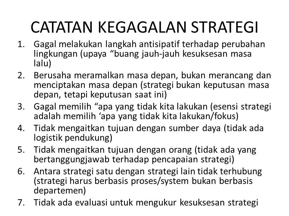 "CATATAN KEGAGALAN STRATEGI 1.Gagal melakukan langkah antisipatif terhadap perubahan lingkungan (upaya ""buang jauh-jauh kesuksesan masa lalu) 2.Berusah"