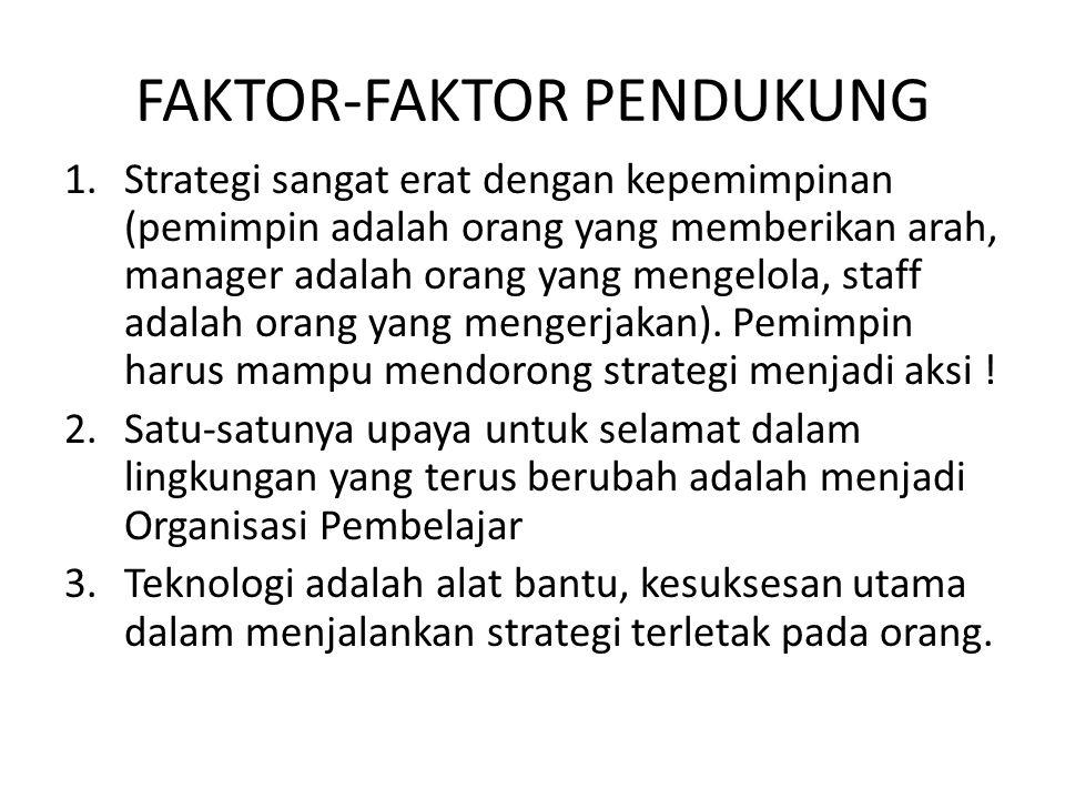 FAKTOR-FAKTOR PENDUKUNG 1.Strategi sangat erat dengan kepemimpinan (pemimpin adalah orang yang memberikan arah, manager adalah orang yang mengelola, s