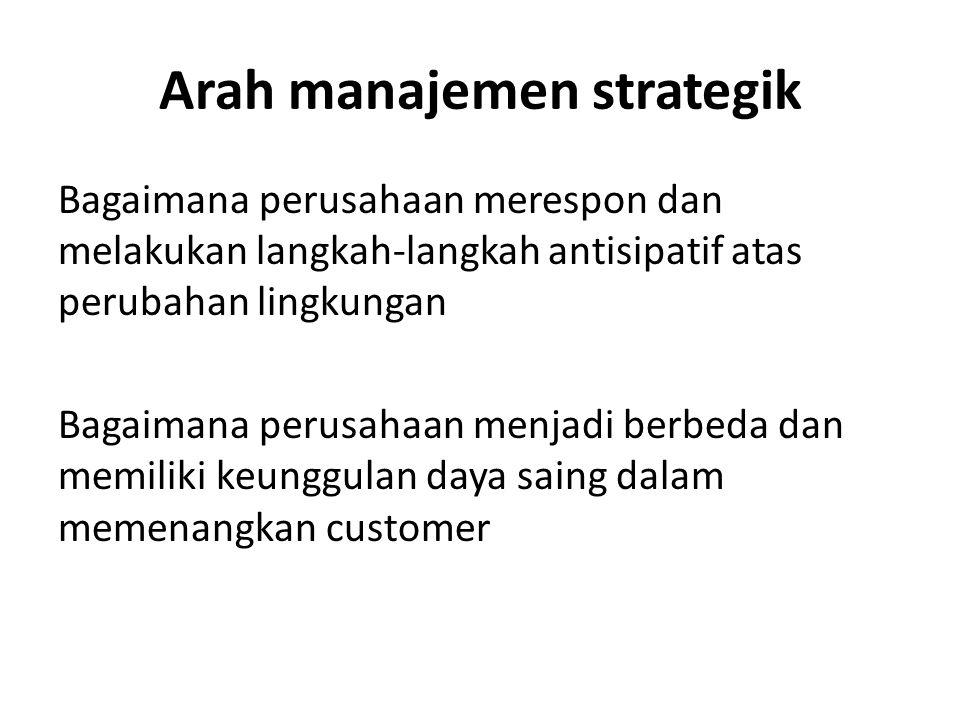 Arah manajemen strategik Bagaimana perusahaan merespon dan melakukan langkah-langkah antisipatif atas perubahan lingkungan Bagaimana perusahaan menjad
