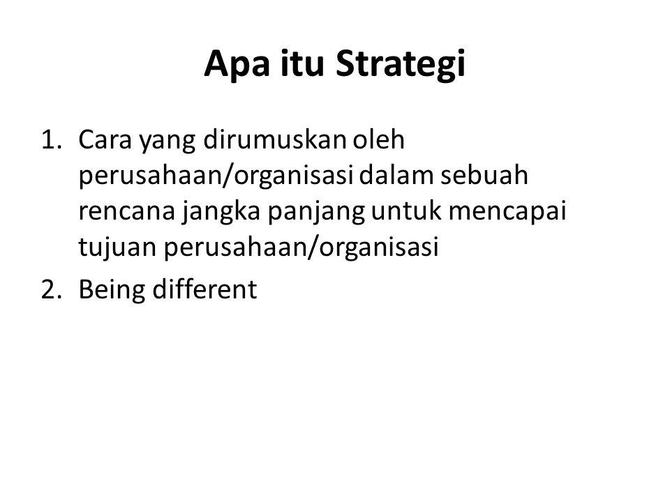 Apa itu Strategi 1.Cara yang dirumuskan oleh perusahaan/organisasi dalam sebuah rencana jangka panjang untuk mencapai tujuan perusahaan/organisasi 2.B