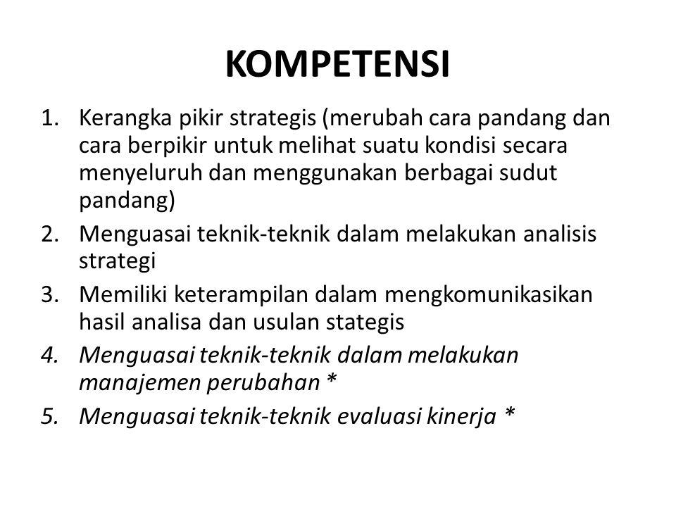CATATAN 1.Jangan membuat strategi dengan formula 2.Membuat strategi memerlukan pemikiran yang mendalam (filosofis)
