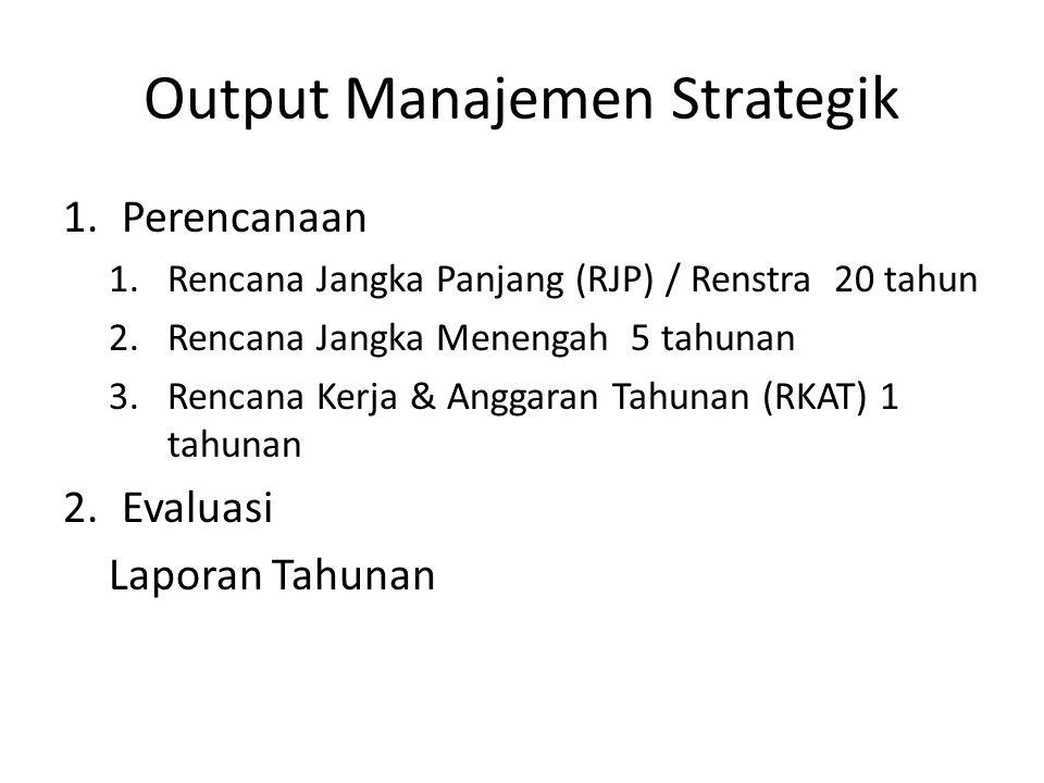 Output Manajemen Strategik 1.Perencanaan 1.Rencana Jangka Panjang (RJP) / Renstra 20 tahun 2.Rencana Jangka Menengah 5 tahunan 3.Rencana Kerja & Angga