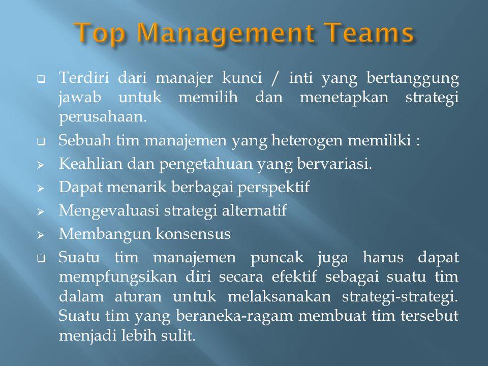  Terdiri dari manajer kunci / inti yang bertanggung jawab untuk memilih dan menetapkan strategi perusahaan.