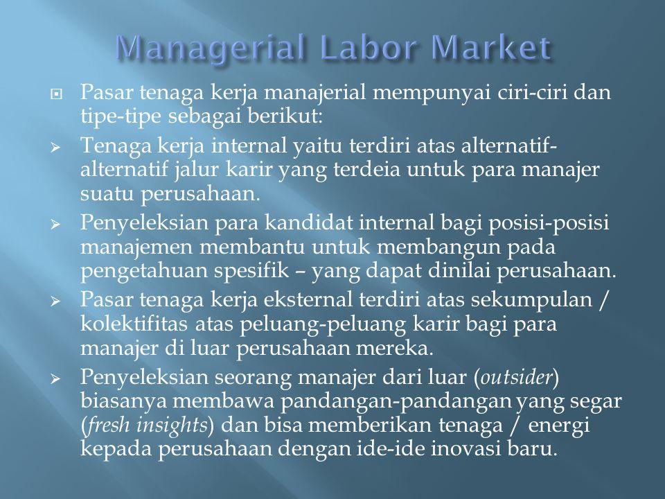  Pasar tenaga kerja manajerial mempunyai ciri-ciri dan tipe-tipe sebagai berikut:  Tenaga kerja internal yaitu terdiri atas alternatif- alternatif jalur karir yang terdeia untuk para manajer suatu perusahaan.