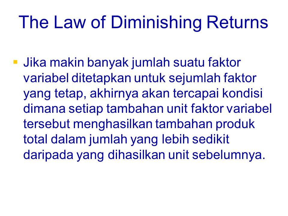 The Law of Diminishing Returns   Jika makin banyak jumlah suatu faktor variabel ditetapkan untuk sejumlah faktor yang tetap, akhirnya akan tercapai