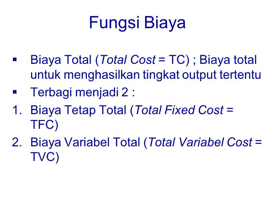Fungsi Biaya   Biaya Total (Total Cost = TC) ; Biaya total untuk menghasilkan tingkat output tertentu   Terbagi menjadi 2 : 1. 1.Biaya Tetap Total