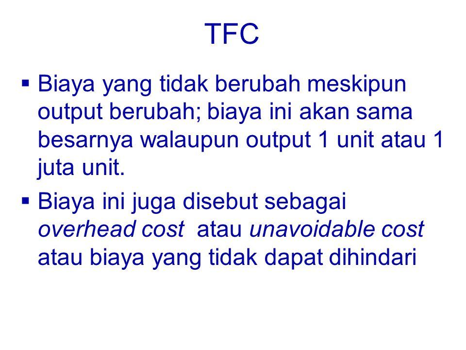 TFC   Biaya yang tidak berubah meskipun output berubah; biaya ini akan sama besarnya walaupun output 1 unit atau 1 juta unit.   Biaya ini juga dis