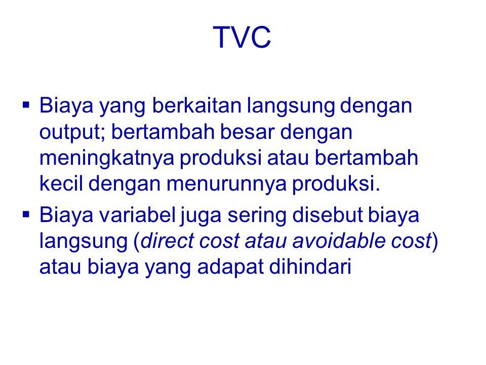 TVC   Biaya yang berkaitan langsung dengan output; bertambah besar dengan meningkatnya produksi atau bertambah kecil dengan menurunnya produksi.  