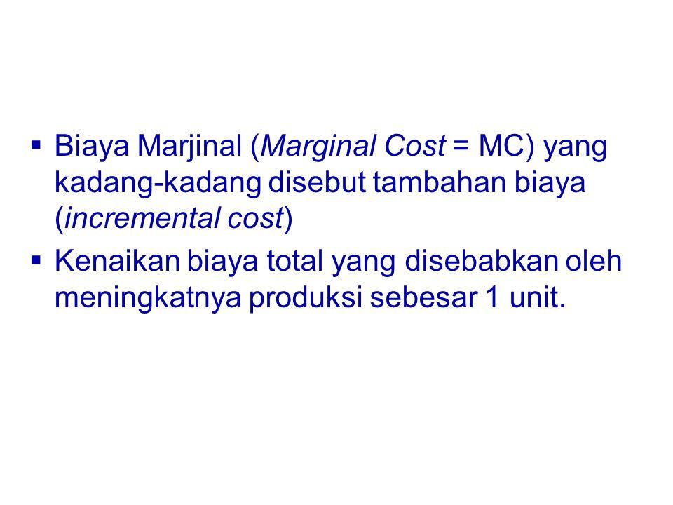   Biaya Marjinal (Marginal Cost = MC) yang kadang-kadang disebut tambahan biaya (incremental cost)   Kenaikan biaya total yang disebabkan oleh men