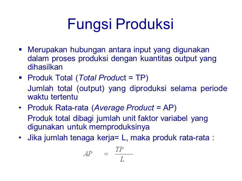 Fungsi Produksi   Merupakan hubungan antara input yang digunakan dalam proses produksi dengan kuantitas output yang dihasilkan   Produk Total (Tot