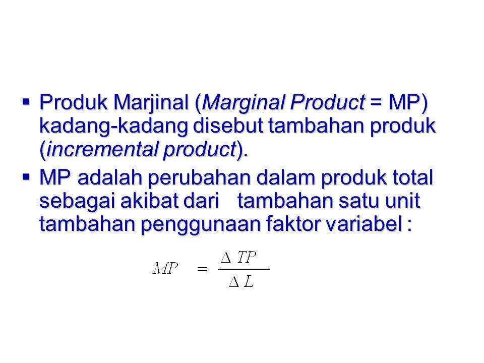 Variasi Output dengan Modal Sebagai Faktor-faktor Tetap dan Tenaga Kerja Sebagai Faktor Variabel Jumlah TK (L) Produk Total (TP) Produk Rata- Rata (AP) Produk Marjinal (MP) 0 1 2 3 4 5 0 15 34 48 60 62 - 15.0 17.0 16.0 15.0 12.4 15 19 14 12 2