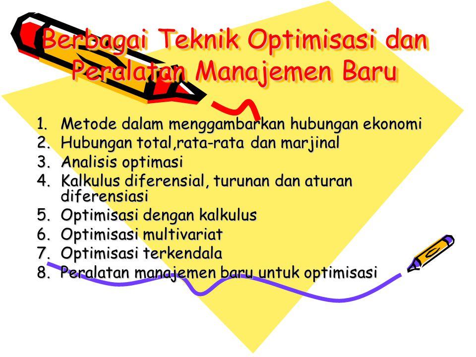 Berbagai Teknik Optimisasi dan Peralatan Manajemen Baru 1.Metode dalam menggambarkan hubungan ekonomi 2.Hubungan total,rata-rata dan marjinal 3.Analisis optimasi 4.Kalkulus diferensial, turunan dan aturan diferensiasi 5.Optimisasi dengan kalkulus 6.Optimisasi multivariat 7.Optimisasi terkendala 8.Peralatan manajemen baru untuk optimisasi