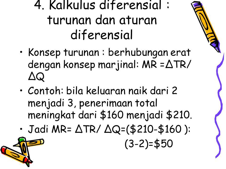 4. Kalkulus diferensial : turunan dan aturan diferensial Konsep turunan : berhubungan erat dengan konsep marjinal: MR =ΔTR/ ΔQ Contoh: bila keluaran n