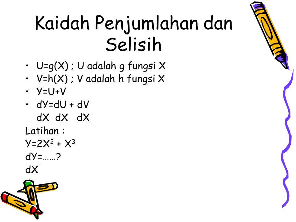 Kaidah Penjumlahan dan Selisih U=g(X) ; U adalah g fungsi X V=h(X) ; V adalah h fungsi X Y=U+V dY=dU + dV dX dX dX Latihan : Y=2X 2 + X 3 dY=……? dX