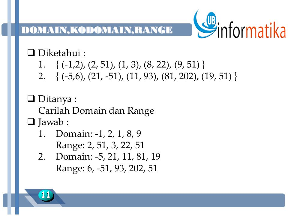 DOMAIN,KODOMAIN,RANGE 1111  Diketahui : 1.{ (-1,2), (2, 51), (1, 3), (8, 22), (9, 51) } 2.{ (-5,6), (21, -51), (11, 93), (81, 202), (19, 51) }  Ditanya : Carilah Domain dan Range  Jawab : 1.Domain: -1, 2, 1, 8, 9 Range: 2, 51, 3, 22, 51 2.Domain: -5, 21, 11, 81, 19 Range: 6, -51, 93, 202, 51
