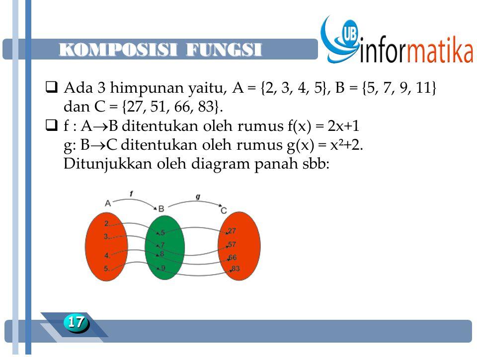 KOMPOSISI FUNGSI 1717  Ada 3 himpunan yaitu, A = {2, 3, 4, 5}, B = {5, 7, 9, 11} dan C = {27, 51, 66, 83}.  f : A  B ditentukan oleh rumus f(x) = 2