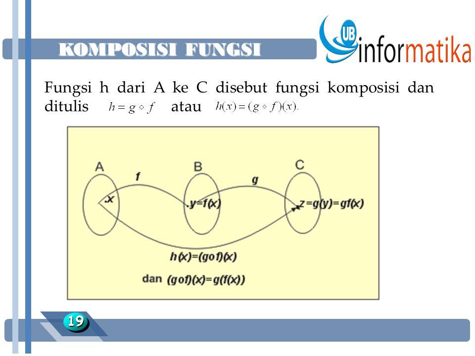 KOMPOSISI FUNGSI 1919 Fungsi h dari A ke C disebut fungsi komposisi dan ditulis atau