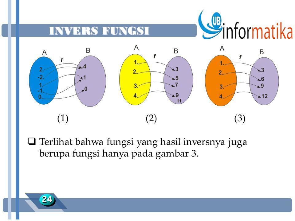 INVERS FUNGSI 2424 (1)(2)(3)  Terlihat bahwa fungsi yang hasil inversnya juga berupa fungsi hanya pada gambar 3.