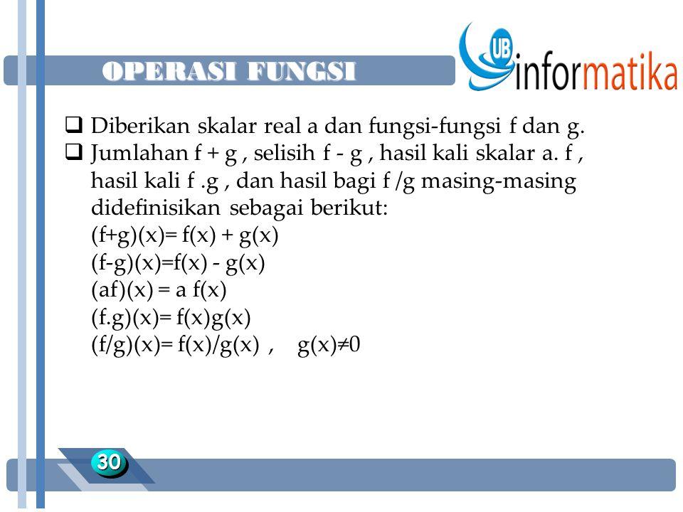 OPERASI FUNGSI 3030  Diberikan skalar real a dan fungsi-fungsi f dan g.  Jumlahan f + g, selisih f - g, hasil kali skalar a. f, hasil kali f.g, dan