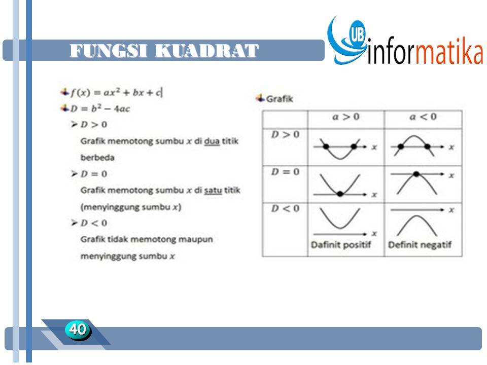 FUNGSI KUADRAT 4040
