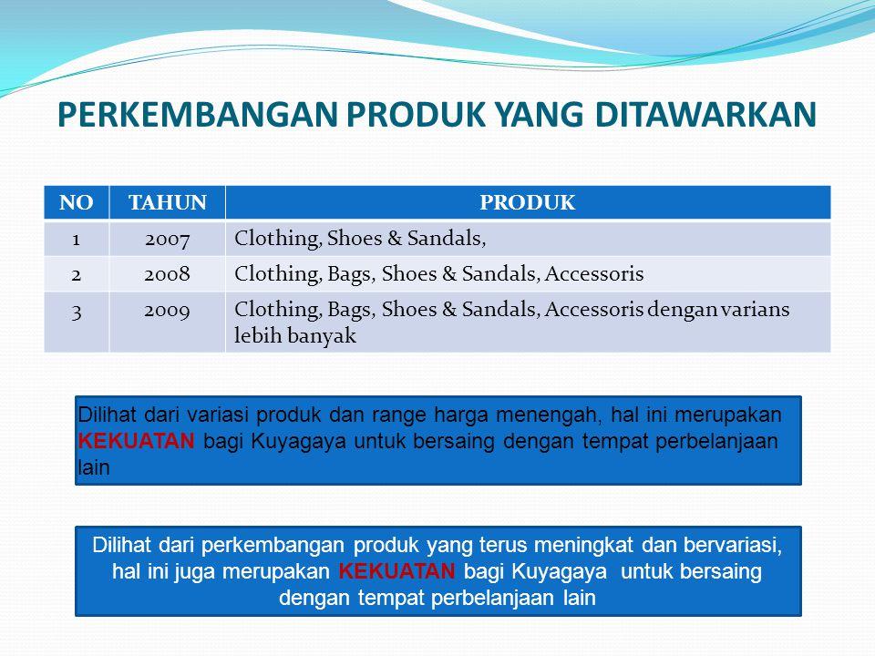 PERKEMBANGAN PRODUK YANG DITAWARKAN NOTAHUNPRODUK 12007Clothing, Shoes & Sandals, 22008Clothing, Bags, Shoes & Sandals, Accessoris 32009Clothing, Bags