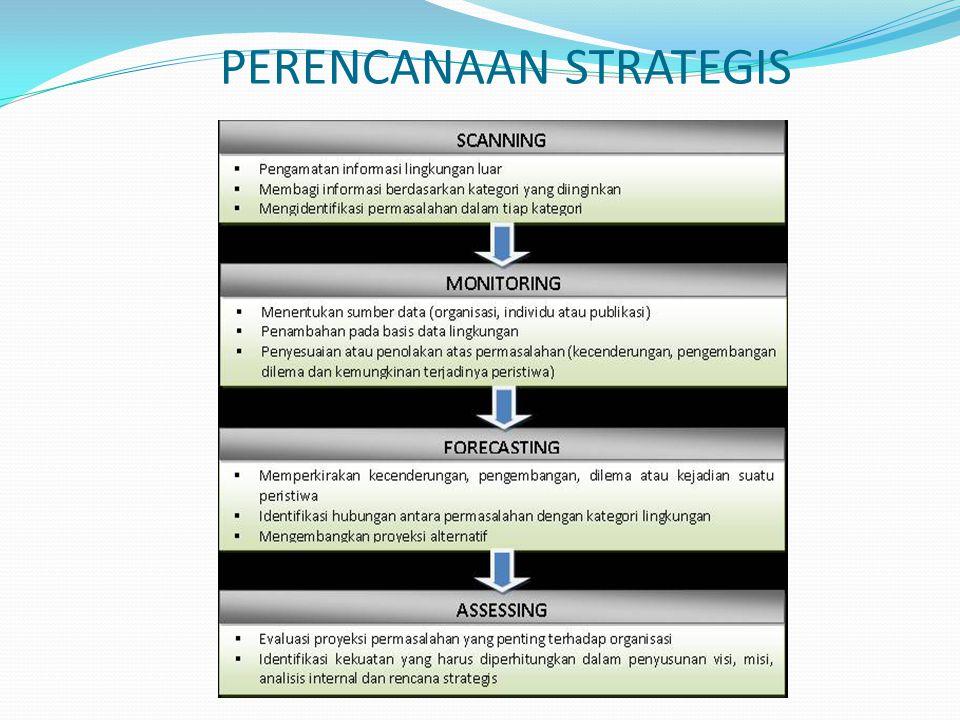 Penentuan Alternatif Strategi MATRIKS TOWSMATRIKS IE Future QuadrantGrow and Build - Related Diversification - Vertical Integration - Market Development - Product Development - Market Penetration Market Penetration Market Development Product Development Vertical & Horizontal Integration