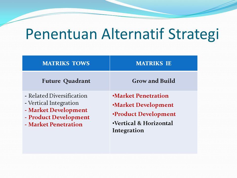 Penentuan Alternatif Strategi MATRIKS TOWSMATRIKS IE Future QuadrantGrow and Build - Related Diversification - Vertical Integration - Market Developme